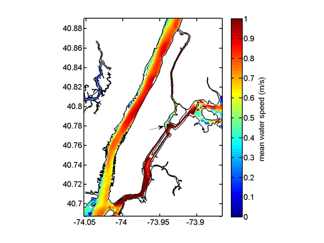 Manhattan's average tidal currents