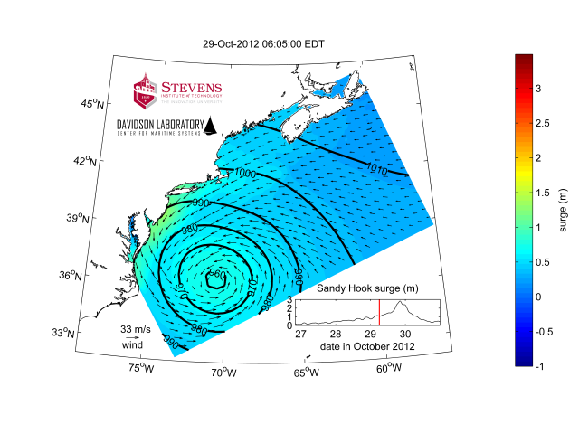 Click to see an animation of Hurricane Sandy modeled wind and pressure driven storm surge (color shading) from Hatteras to Nova Scotia. Arrows are wind velocity vectors (see the scale arrow for a 33 m/s or 74 mph hurricane strength wind), contours are isobars - lines of constant atmospheric pressure. An inset panel shows the four day time-history of modeled surge near NYC's shoreline at Sandy Hook.